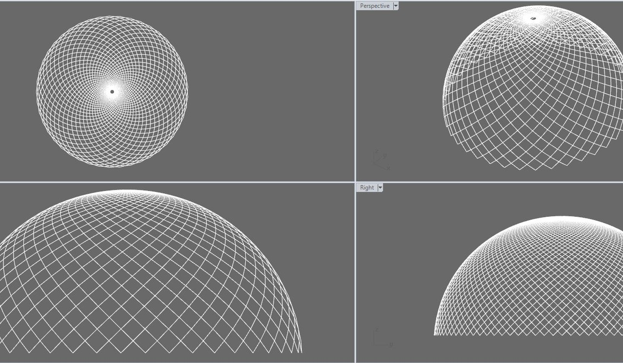 Sphere from Planar Quads