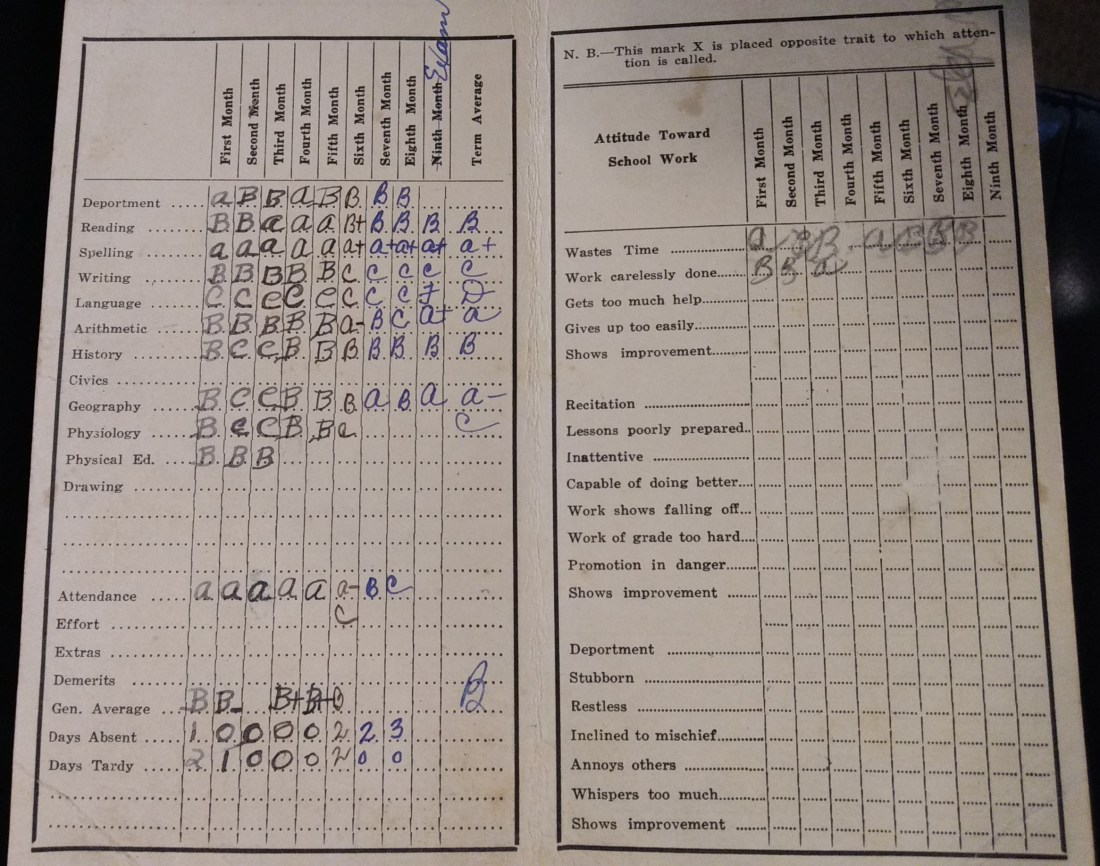 Inside of Clay Hall's report card1927-1928 School Year