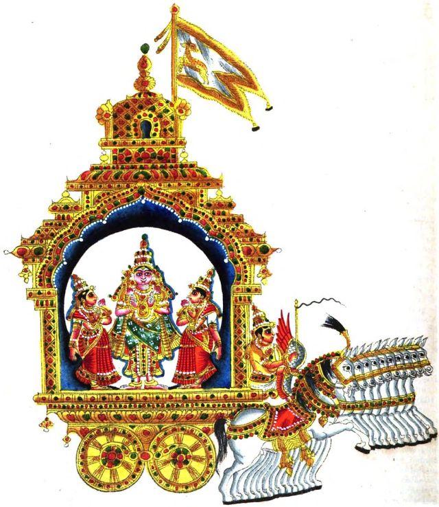 Chandra_graha