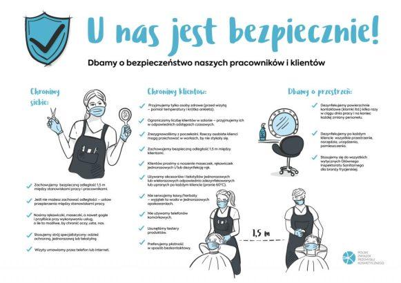 13_infografika_fryzjerstwo-1024x724