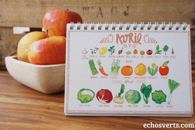 Calendrier fruits légumes de saison echosverts.com