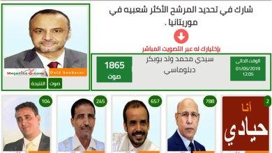 صورة استطلاع : ولد بوبكر يتصدر نتائج الإنتخابات الرئاسية (نتائج)