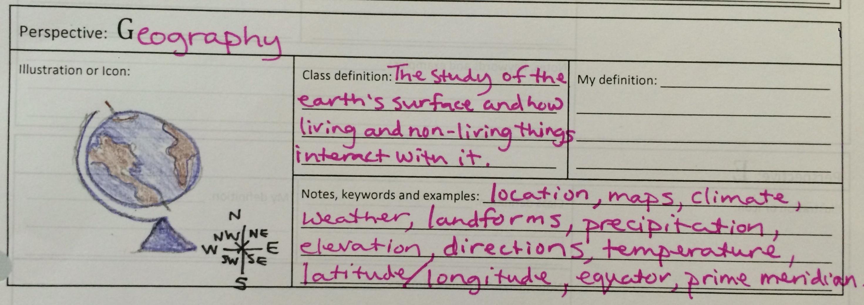 Ms Stone S Class