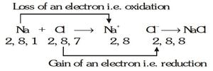 gain and loose of electrons
