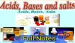 Class 10 Chemistry Chapter 4 – Acid Base & Salt