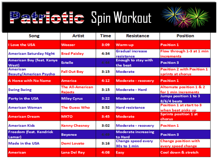 patriotic spin workout