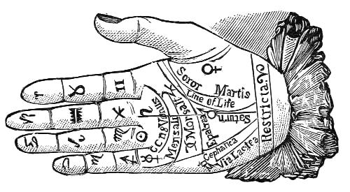 Decorative Image  |  The Beginner's Guide To Palmistry, Or Chiromancy  | This guide to palmistry comes from an interesting book published in 1885 calledThe Witches' Dream Book; And Fortune Tellerby A. H. Noe.