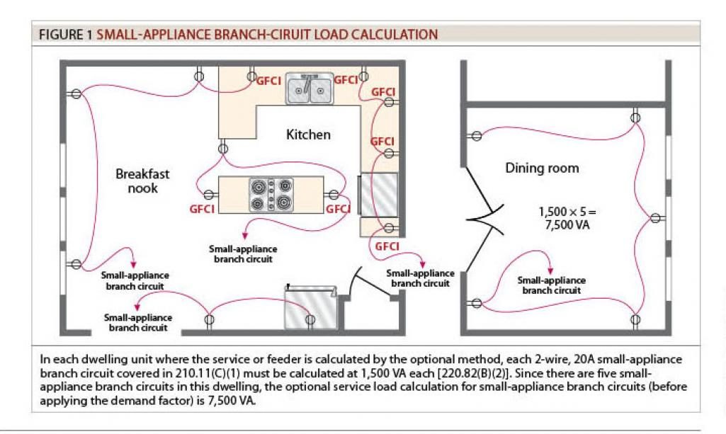 Branch-Circuit, Feeder And Service Calculations, Part XLV