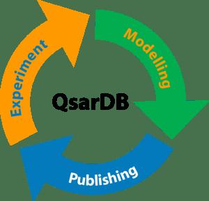 ECMI-blogisse-QsarDB-LS-logo-5.7x5.5cm-300ppi
