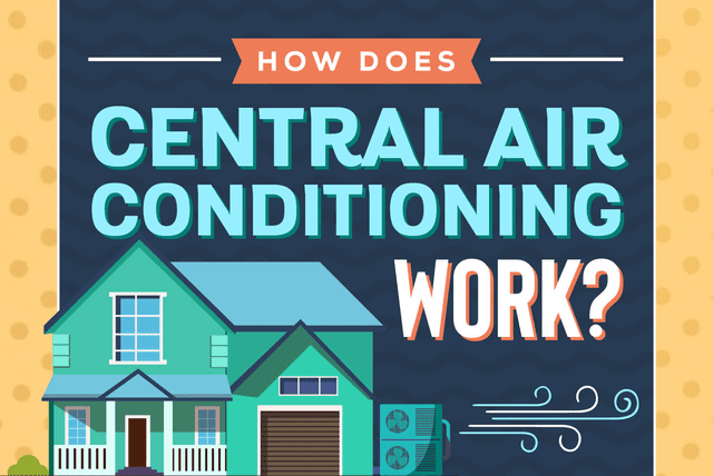 how does a central AC unit work?