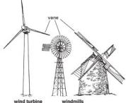 Vjetrenjače i vjetroturbina