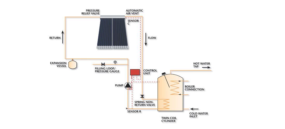 Solar-Hot-Water-Schematic-1100x500