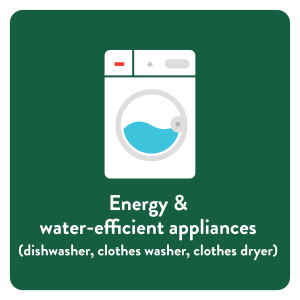 Energy and Water Efficient Appliances