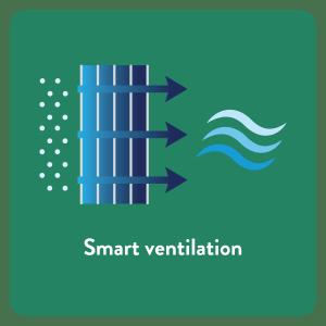 Smart ventillation