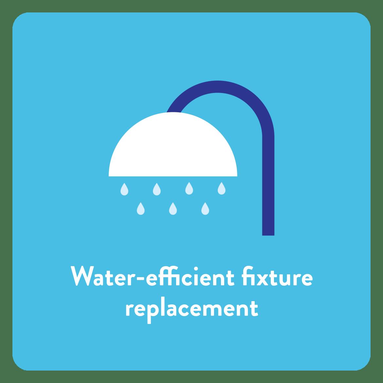 Water-efficient fixture replacement