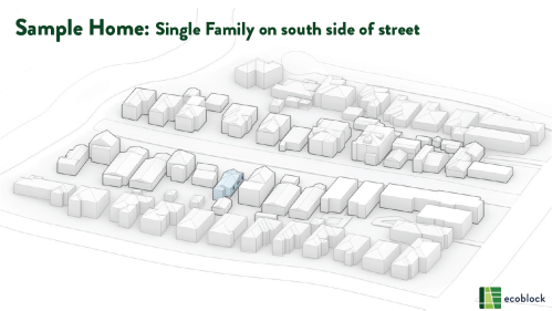 EcoBlock Sample Home: Single Family on South Side of Street