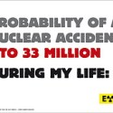 Japan Nuclear Crisis:  Protect Your Family Naturally From Radioactive Emissions