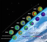 Тридцятирічна історія відновлення озонового шару