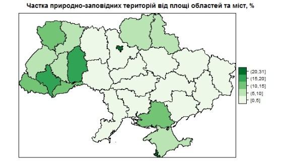 Частка природно-заповідних територій від площі областей та міст, %