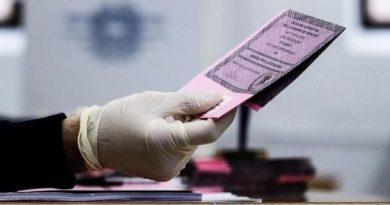 Elezioni regionali, le proiezioni dicono pari: 3 a 3