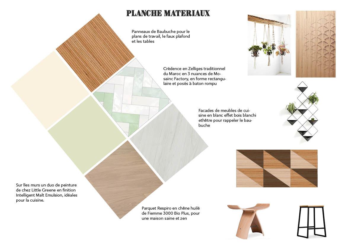 Planche matériaux pour cuisine