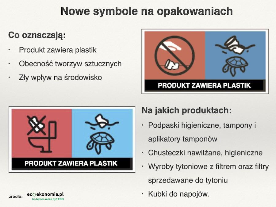 nowe.Oznaczenia plastikowych jednorazówek