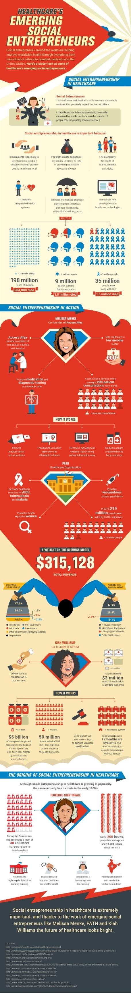 CS-GW_Healthcare-Social-Entrepreneurs_D1e_APR03