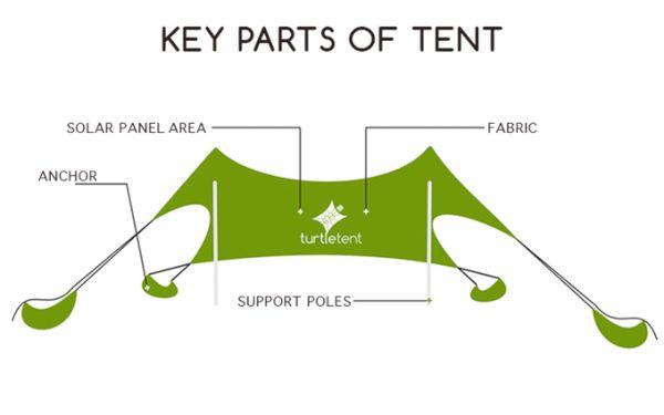 Turtle Tent (2)