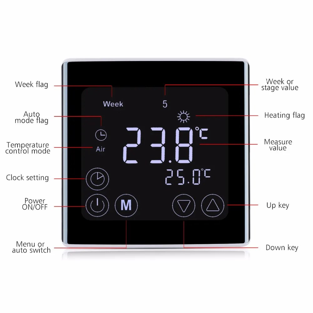 Thermostat Controller Programmable
