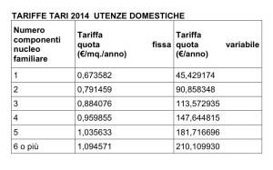 tari 2014 como domestiche