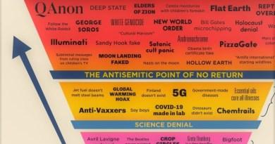 Complotti e negazionismi in una mappa: tutte le sfumature di un'ossessione