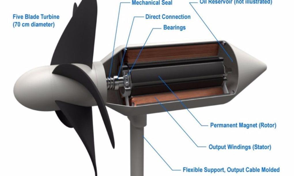 Turbinas que protegen la costa y generan electricidad