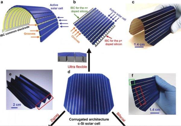 Nuevas-células-solares-ultraflexibles
