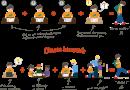 Un site pour comprendre et tester la classe inversée