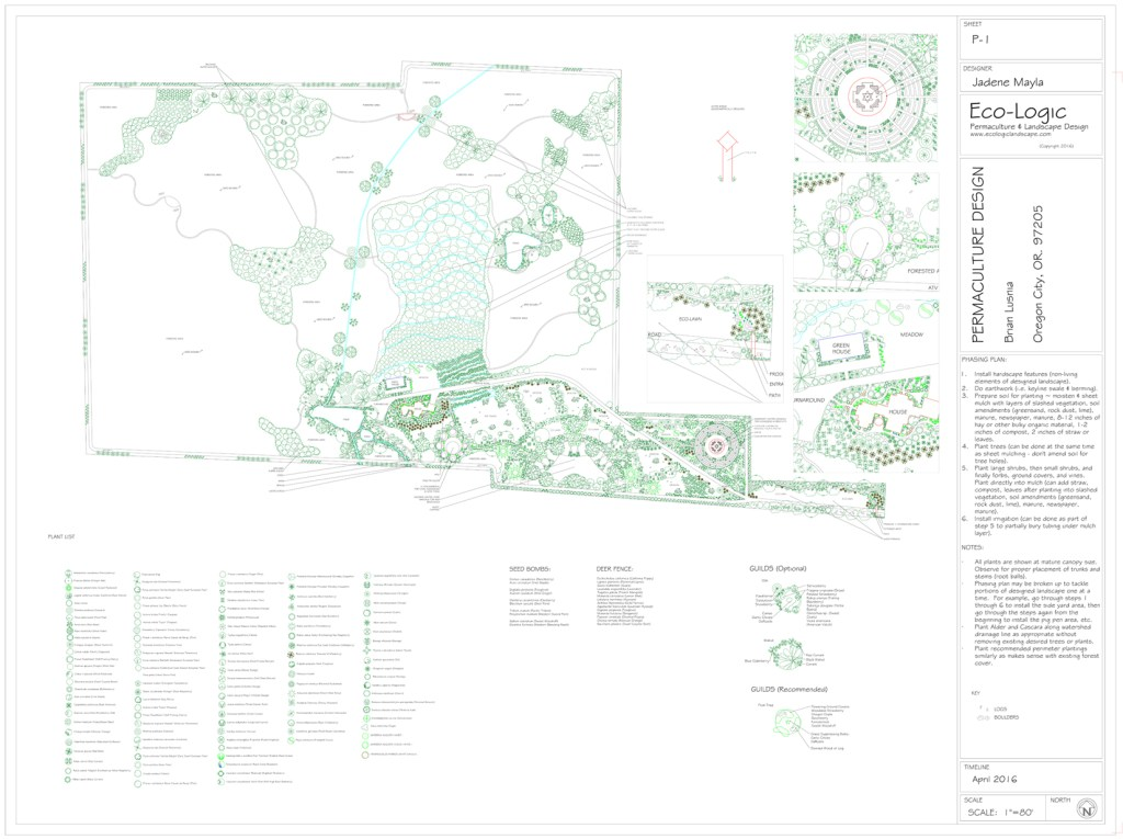 Image: portfolio permaculture master plan for creating a new retreat center