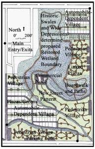 Suburban Ecological Redesign