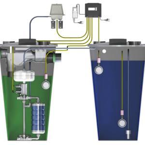 Grauwasserrecycling ( Wasserrecycling )