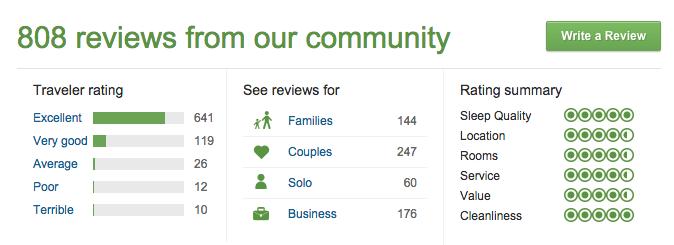 Reviews for Okura Bangkok on TripAdvisor
