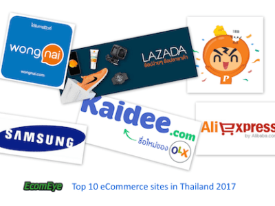 Top eCommerce sites in Thailand 2017