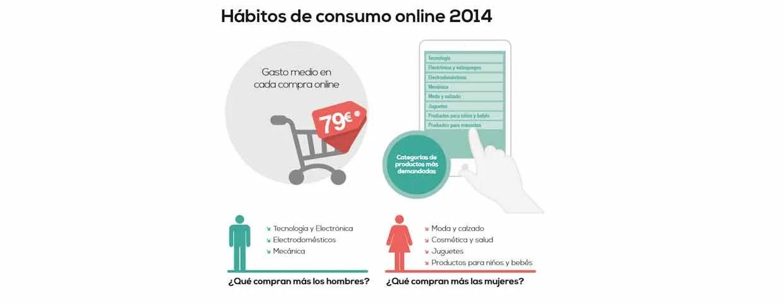 Habitos de consumo comercio electrónico