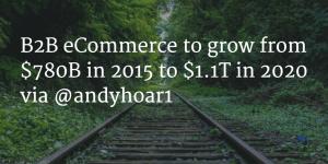 B2B-E-Commerce-Revenue-Growth-Trend