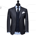 loja-virtual-de-roupas-masculinas