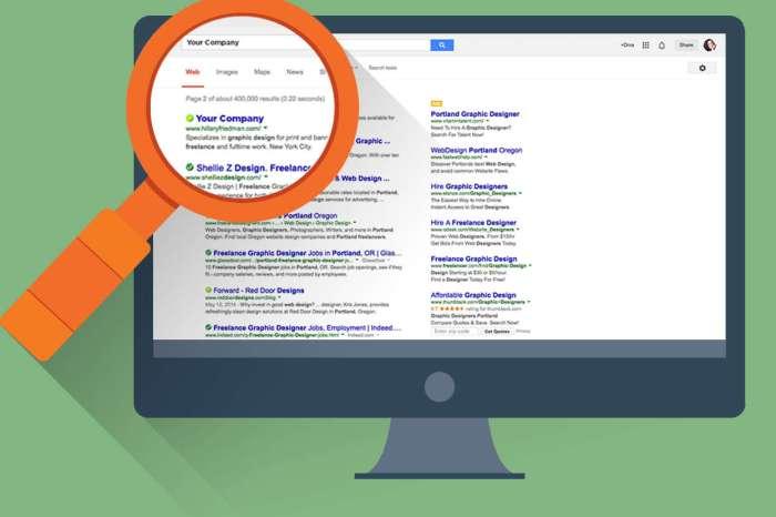 ¿Cómo posicionar tu sitio web en las búsquedas de Google?