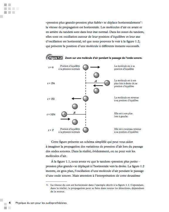Page de contenu du livre «Physique du son pour les audioprothésistes»