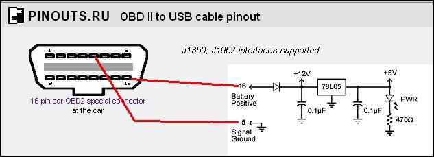 obd ii wiring diagram obd2 connector wiring wiring diagrams rh redoshop75237 tk OBD II Connector Diagram obd plug wiring diagram