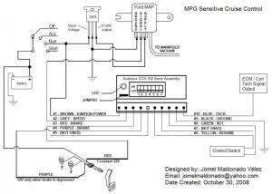 EcoModder  jomelmaldonado's Album: DIY; MPG Sensitive