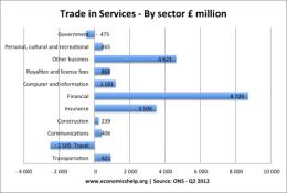trade-services-500x336
