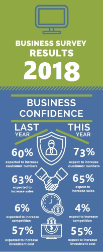 business survey bold - eng