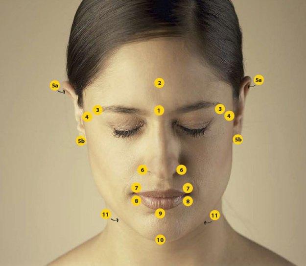 Аюрведическая процедура, которая замедляет старение и уменьшает биологический возраст