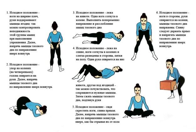 Упражнения Кегеля для женского здоровья